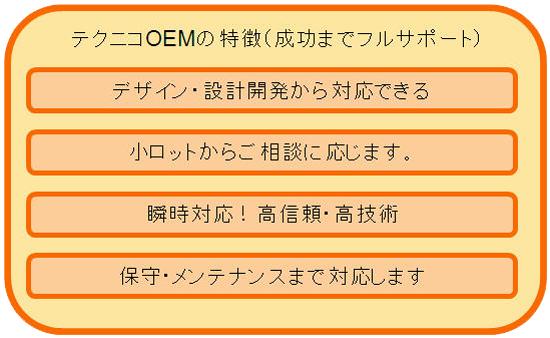 株式会社テクニコ 美容機器OEMの特徴